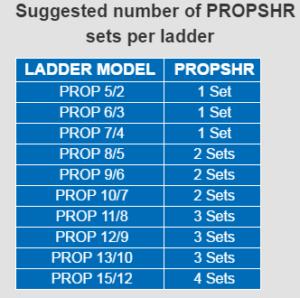 propshr2